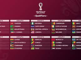 (rfi.fr)Coupe du monde 2022: calendrier et résultats des qualifications Afrique.